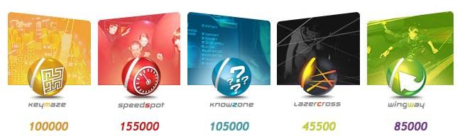 Koezio Score